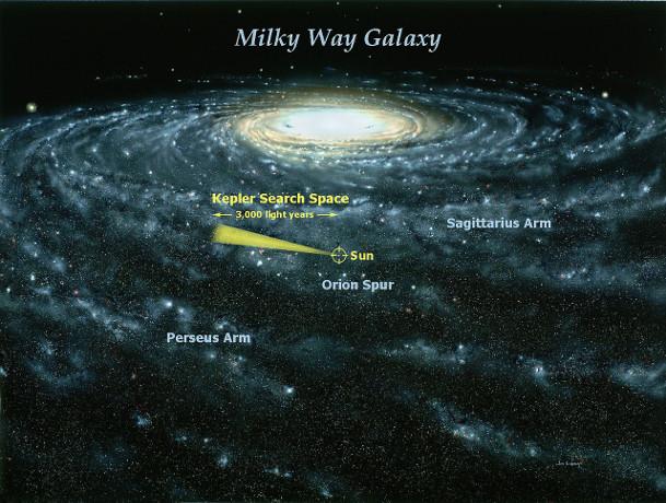 """La NASA confirma el descubrimiento de 9 planetas """"similares"""" a la Tierra"""